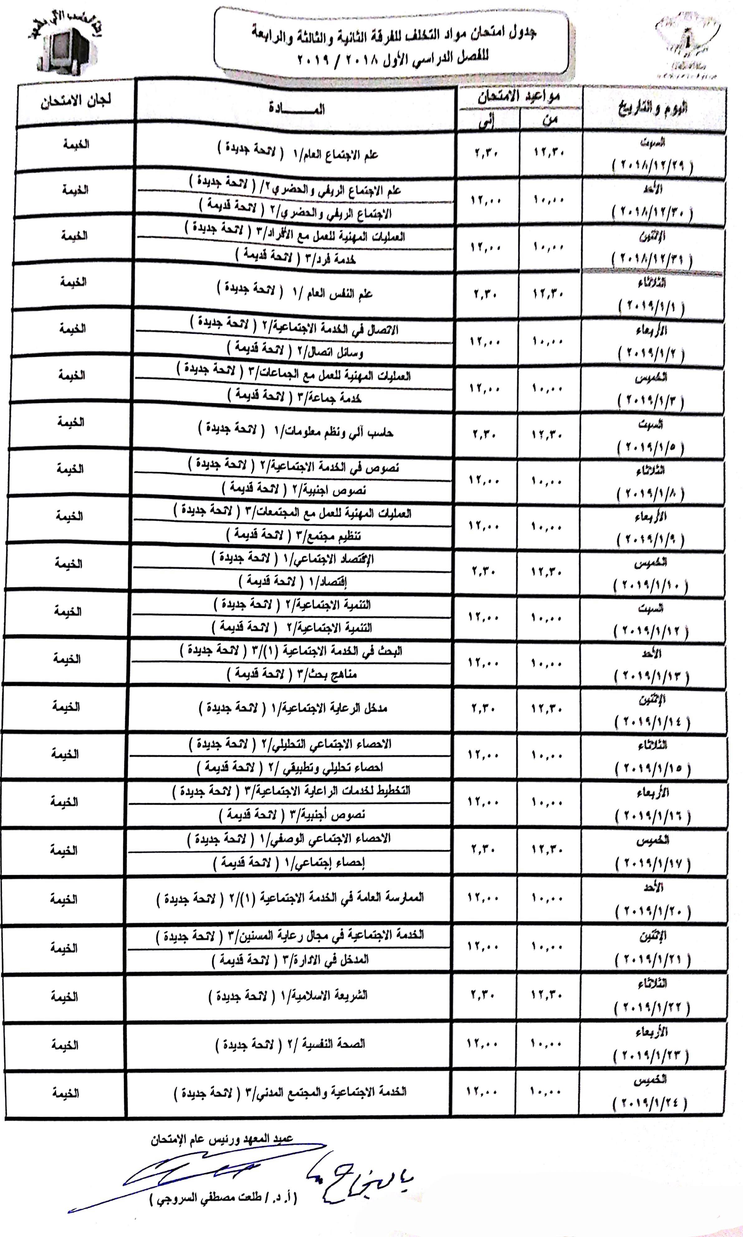 جدول التخلفات
