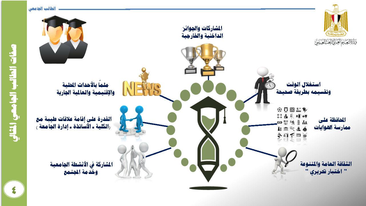 الميثاق الأخلاقي للمجتمع الجامعي- ميثاق الطالب الجامعي_Page15