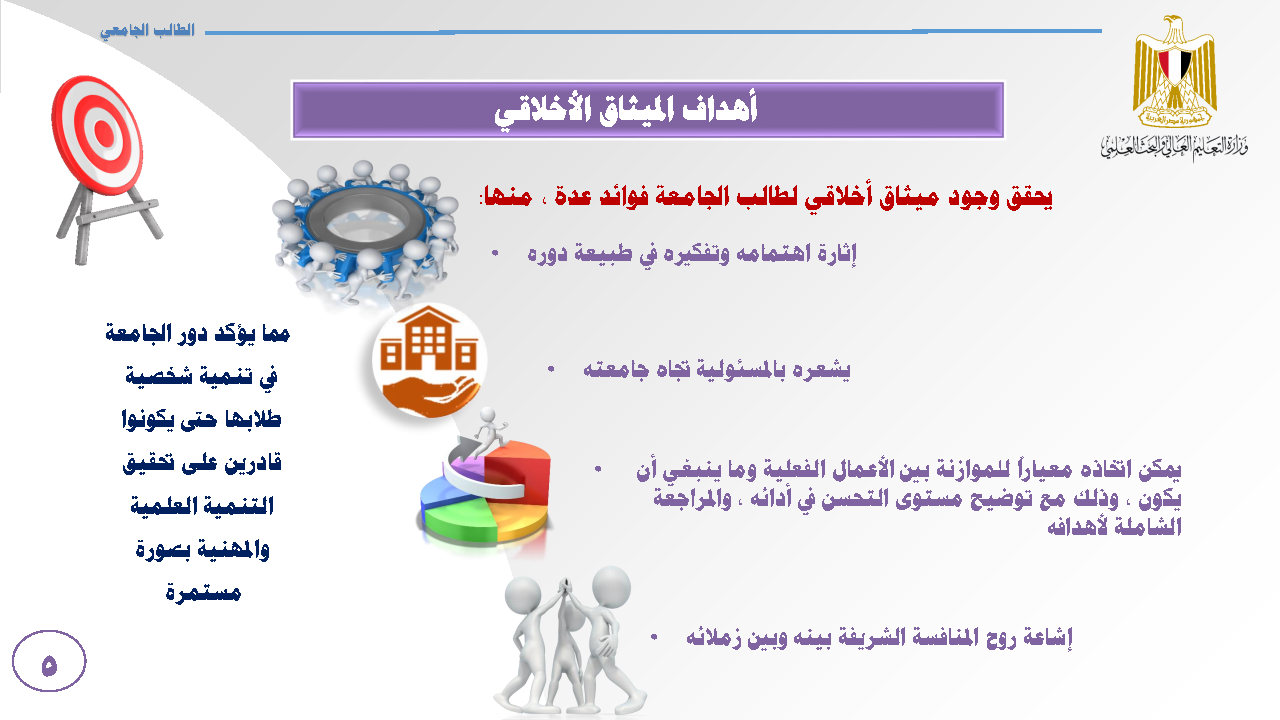 الميثاق الأخلاقي للمجتمع الجامعي- ميثاق الطالب الجامعي_Page16