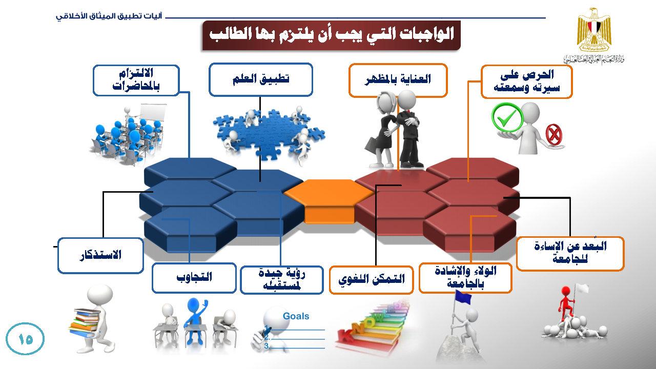 الميثاق الأخلاقي للمجتمع الجامعي- ميثاق الطالب الجامعي_Page26