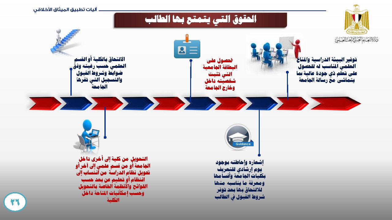 الميثاق الأخلاقي للمجتمع الجامعي- ميثاق الطالب الجامعي_Page37