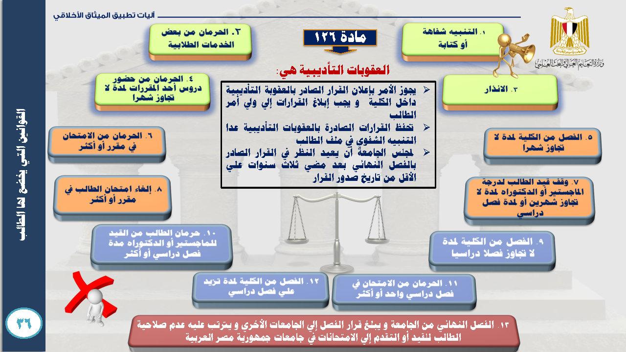 الميثاق الأخلاقي للمجتمع الجامعي- ميثاق الطالب الجامعي_Page47