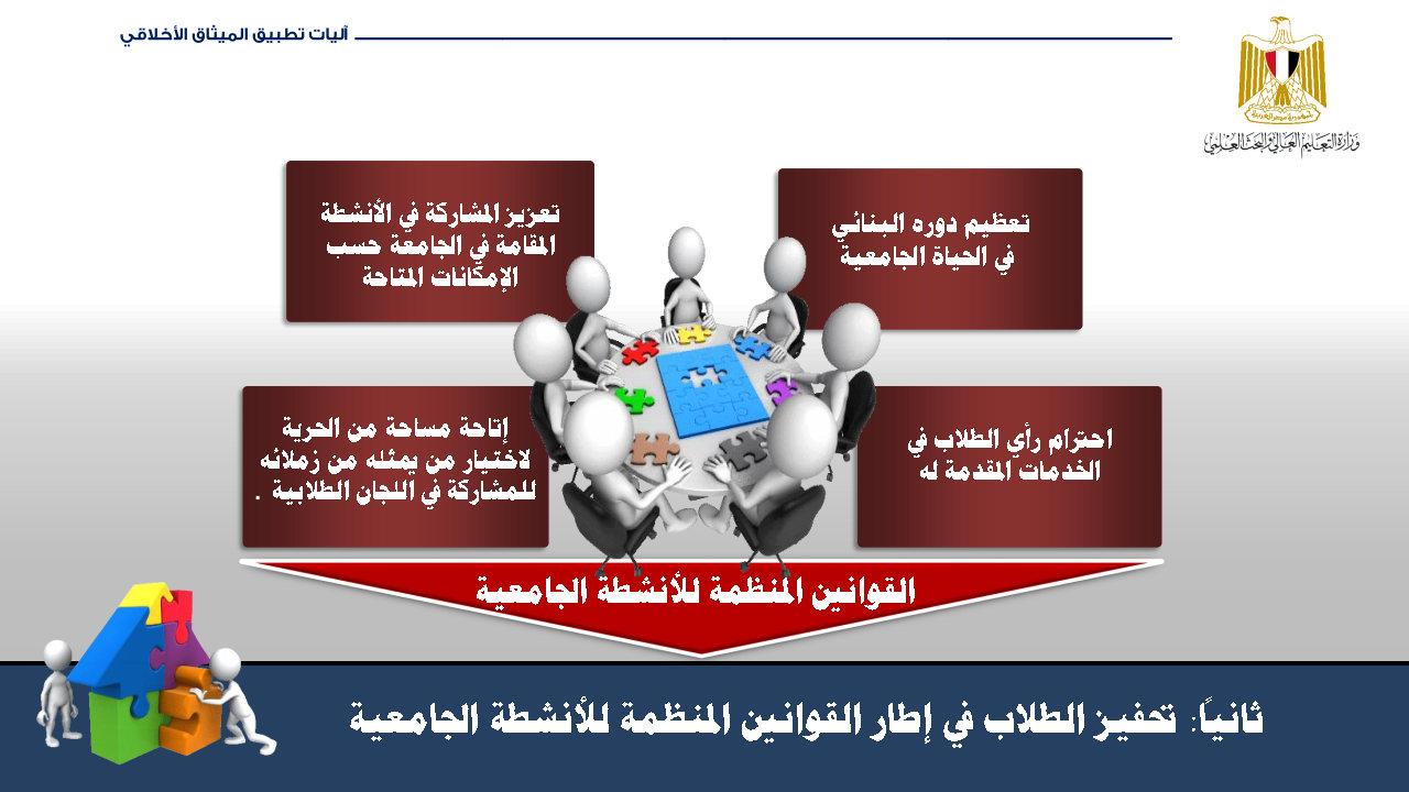 الميثاق الأخلاقي للمجتمع الجامعي- ميثاق الطالب الجامعي_Page51