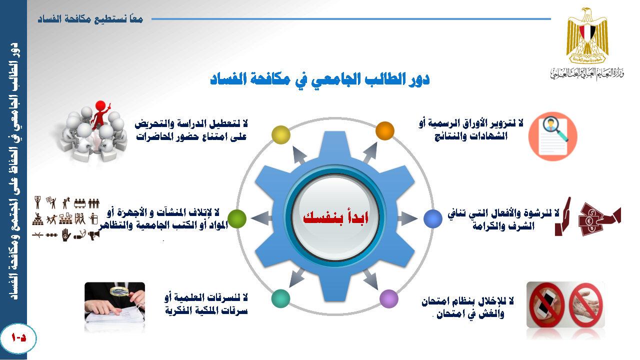 الميثاق الأخلاقي للمجتمع الجامعي- ميثاق الطالب الجامعي_Page9